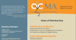 OCMA Value of Membership