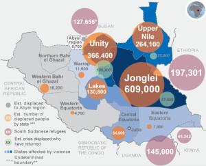 South Sudan Situation Report No. 79